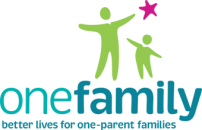 Ireland's First National Shared Parenting Survey