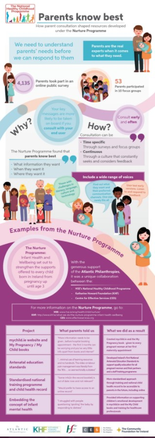 Suite of Nurture Programme Resources now available